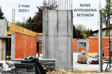 Wypełnienia betonem